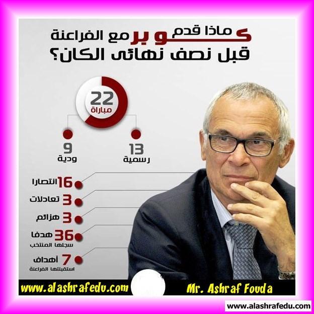 ماذا كوبرمع الفراعنه نهائى الكان www.alashrafedu.com1