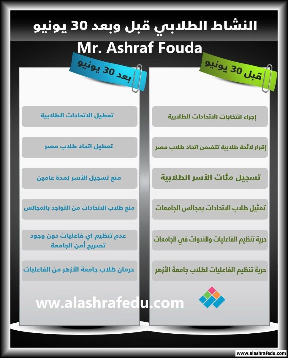 مرسى للسيسى قلبى تحزن: إنفوجراف النشاط الطلابى www.alashrafedu.com1