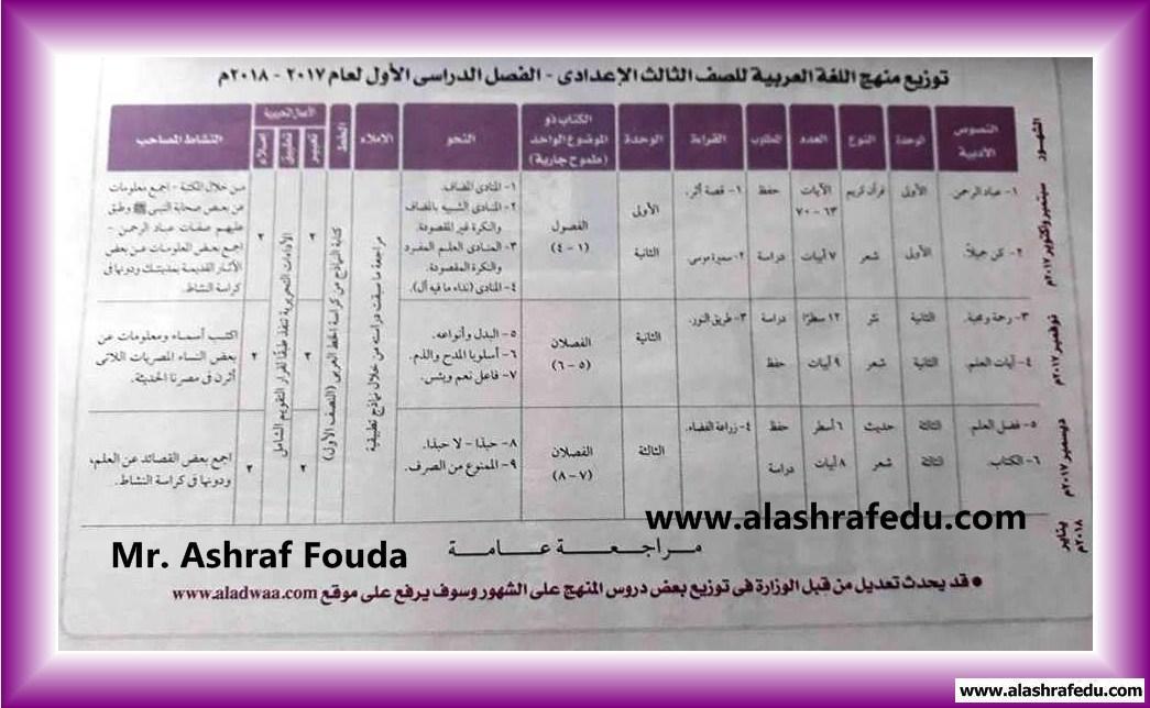 توزيع منهج اللغه العربيه 2017 www.alashrafedu.com1
