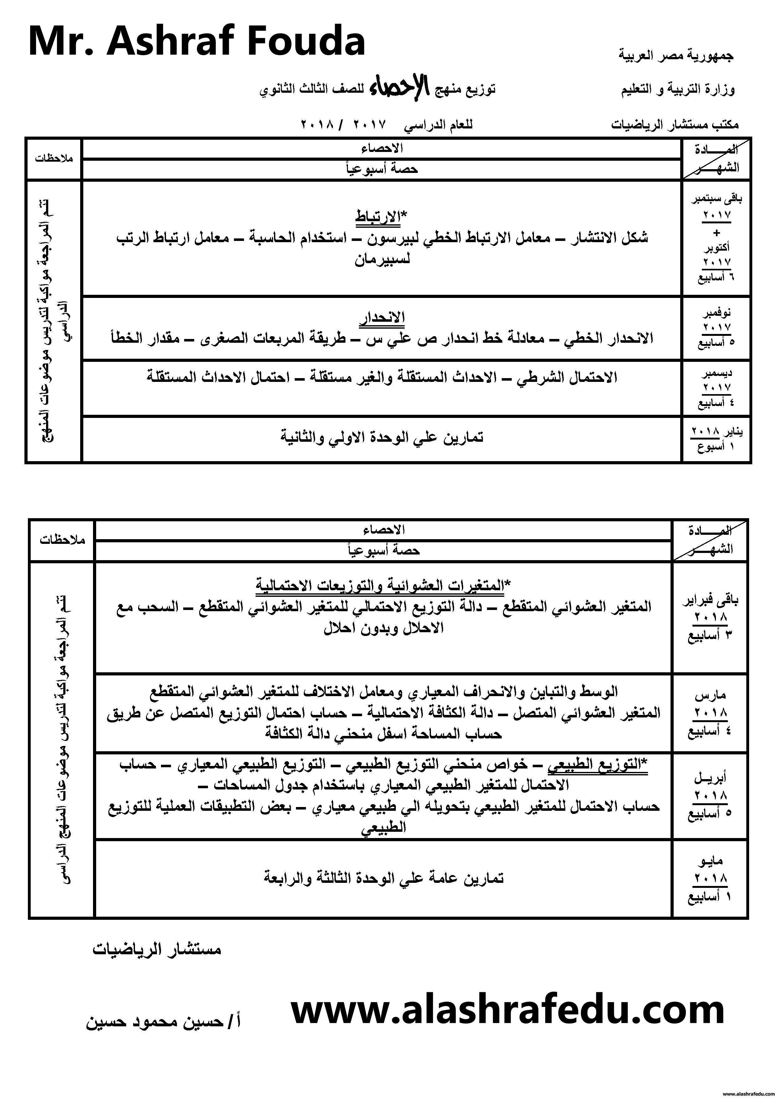 توزيع منهج الرياضيات الأحصاء 2018 www.alashrafedu.com1