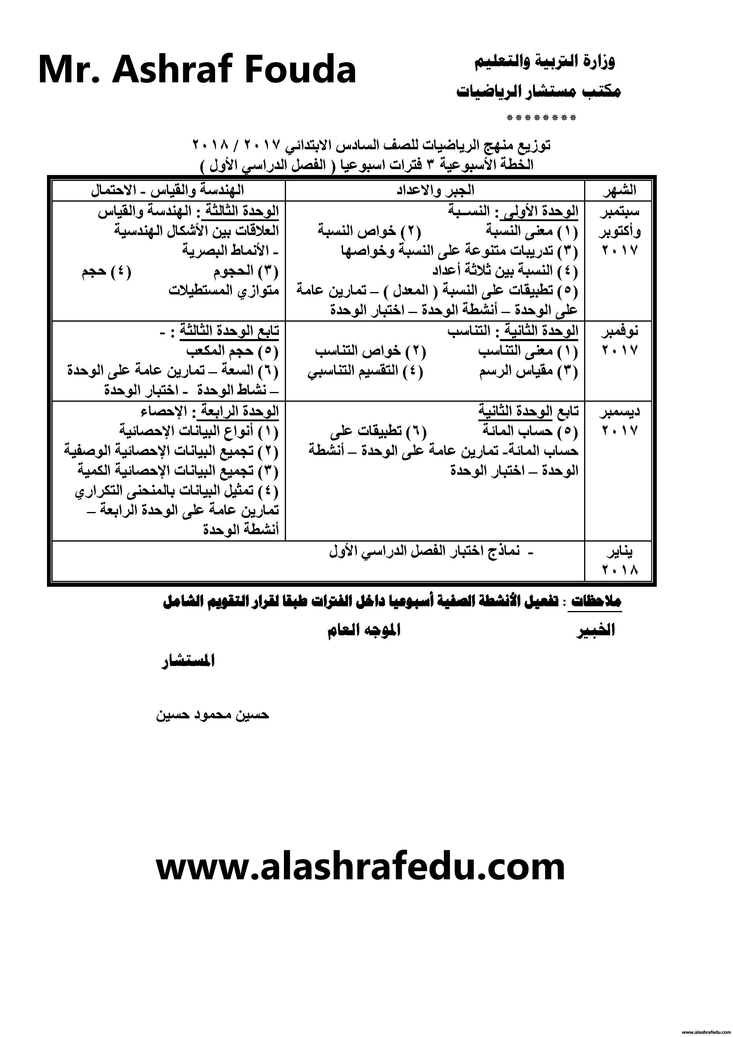 توزيع منهج الرياضيات 2018 السادس الإبتدائى الترم www.alashrafedu.com1