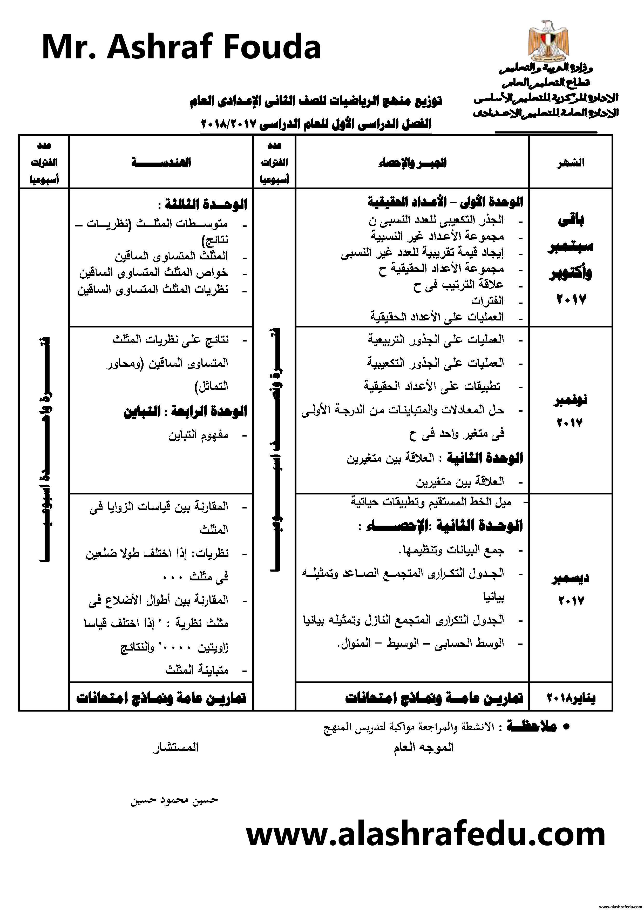 توزيع منهج الرياضيات 2018 الثانى www.alashrafedu.com1