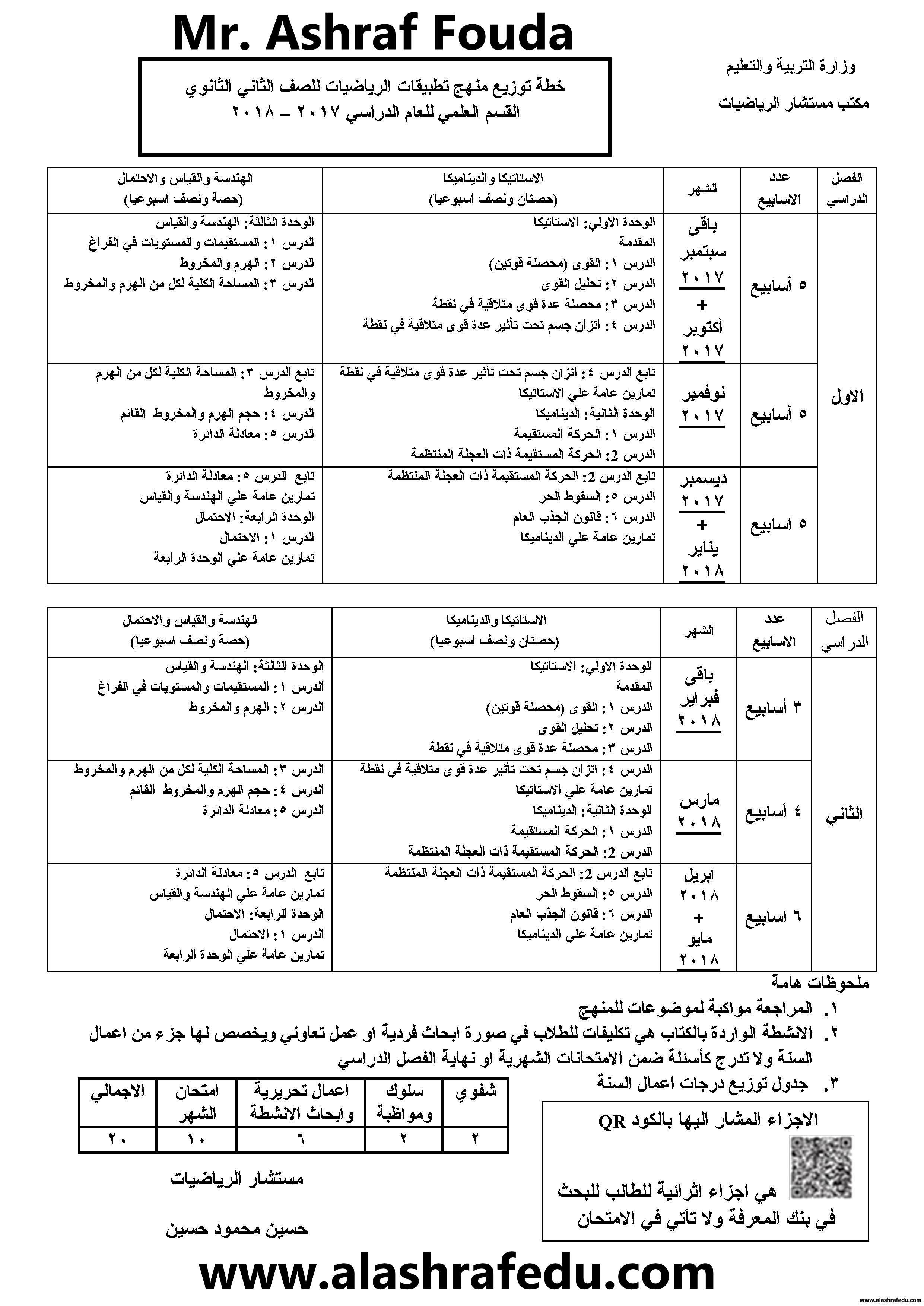 توزيع منهج تطبيقات الرياضيات 2018 www.alashrafedu.com1