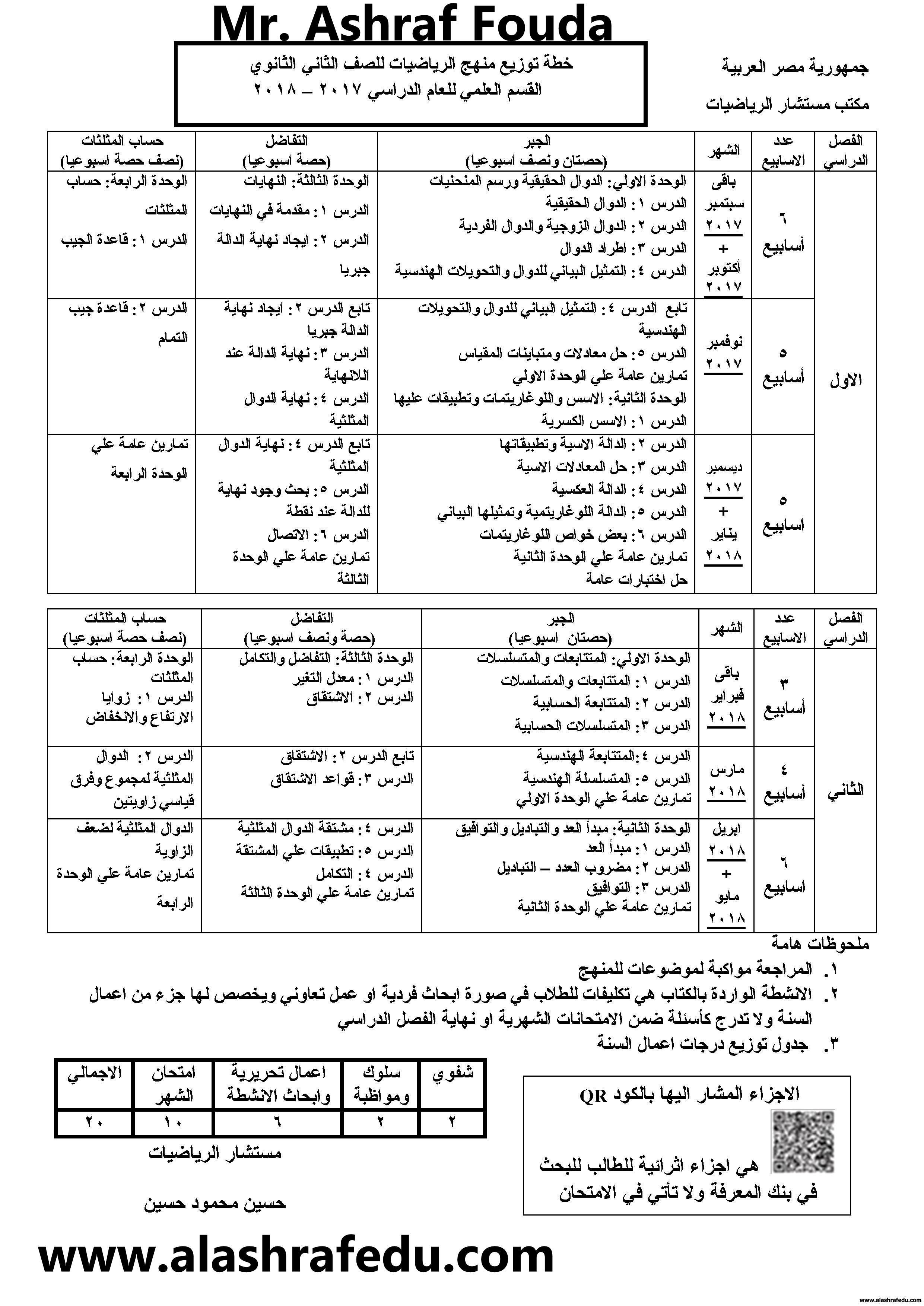 توزيع منهج الرياضيات 2018 الثانى الثانوى الترم www.alashrafedu.com1