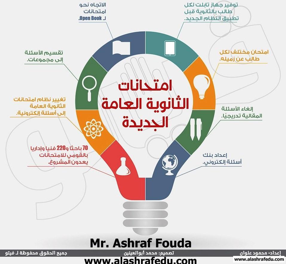 ملفات تفاعليه إنفوجراف إمتحانات الثانويه www.alashrafedu.com1