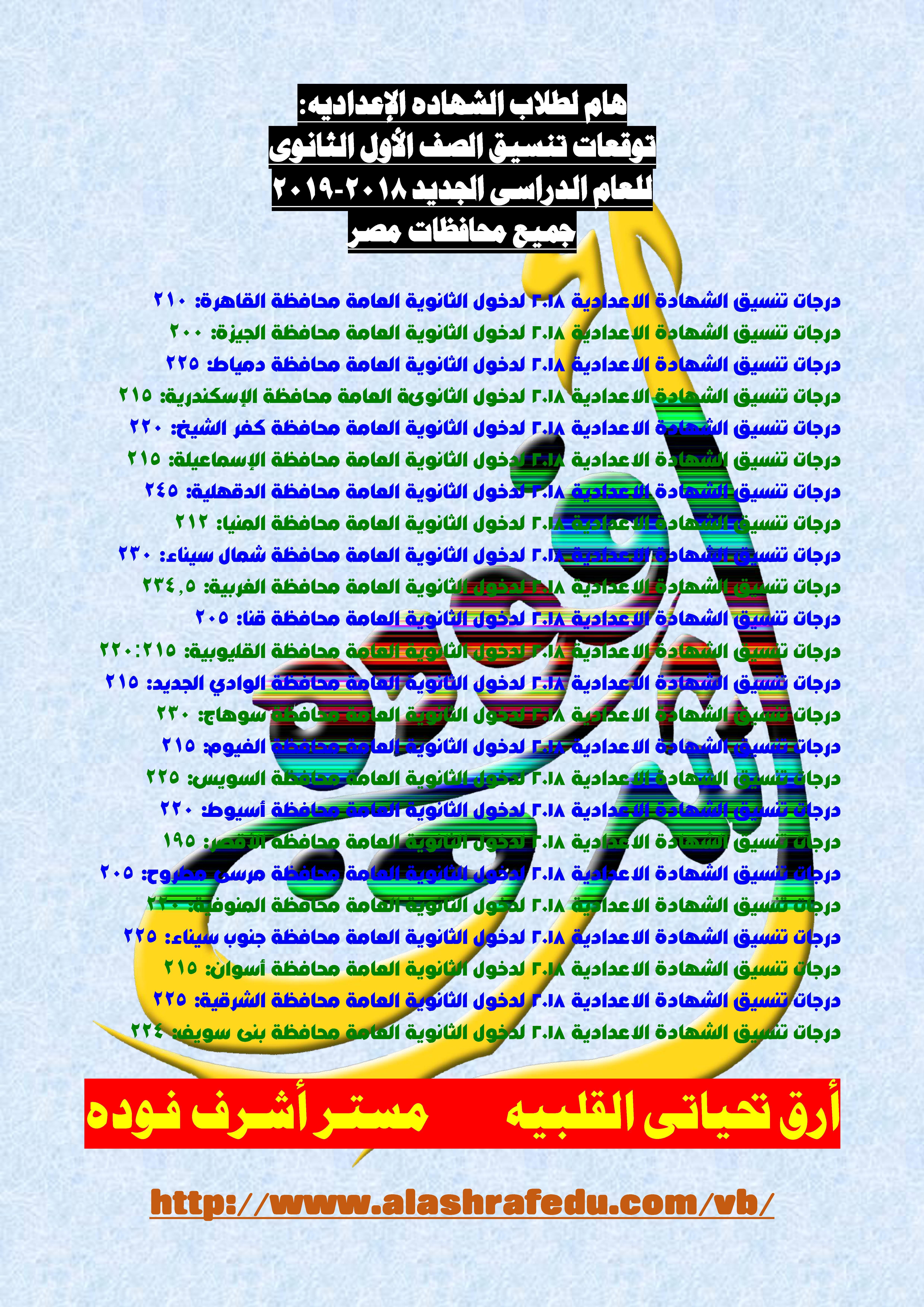 لطلاب الشهاده الإعداديه توقعات تنسيق الصف الأول www.alashrafedu.com1