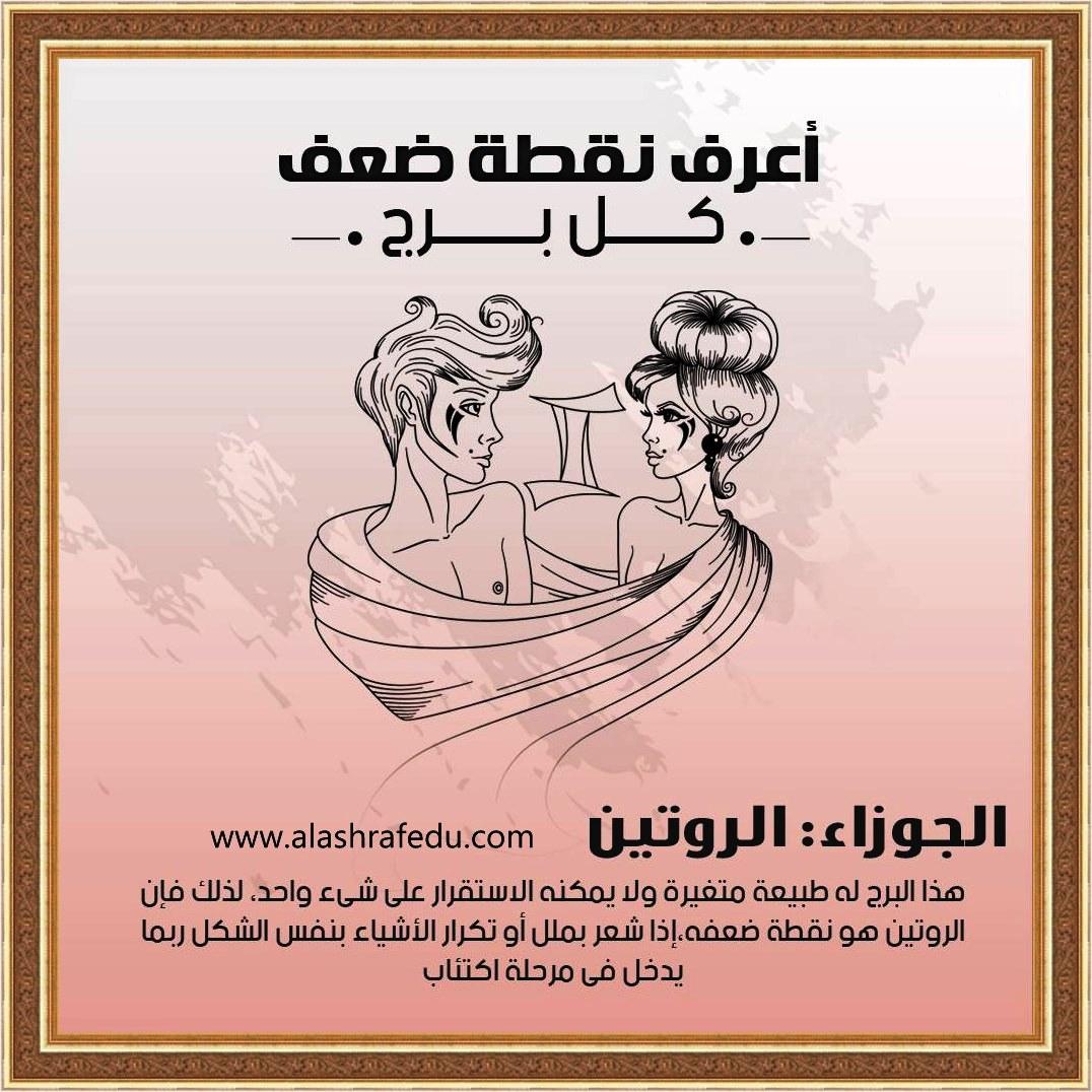 أعرف نقطة 2020 الجوزاء روتينه www.alashrafedu.com1