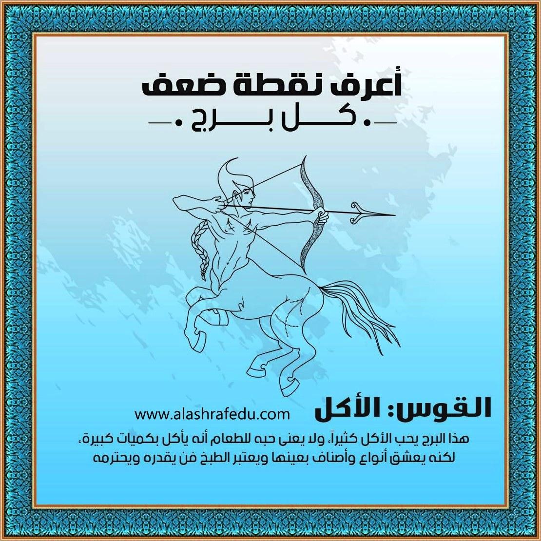 أعرف نقطة 2020 القوس أكله www.alashrafedu.com1