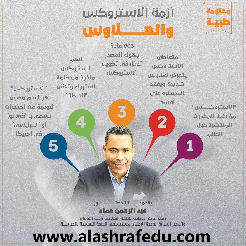 إنفوجراف أزمة الإستروكس الهلاوس 2020 www.alashrafedu.com1