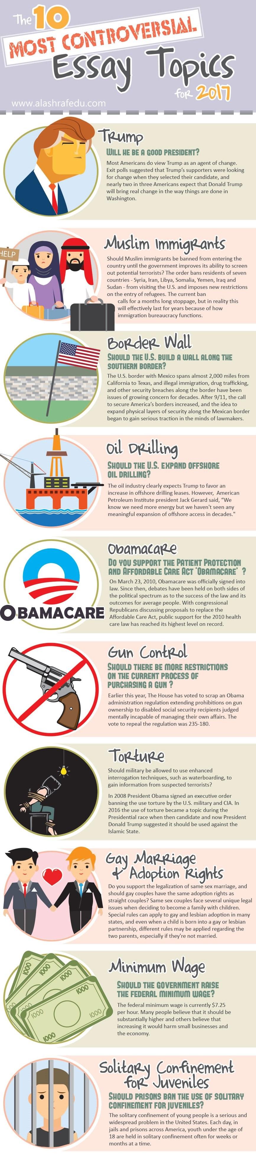 Infographic Most Controversial Essay Topics 2020 www.alashrafedu.com1