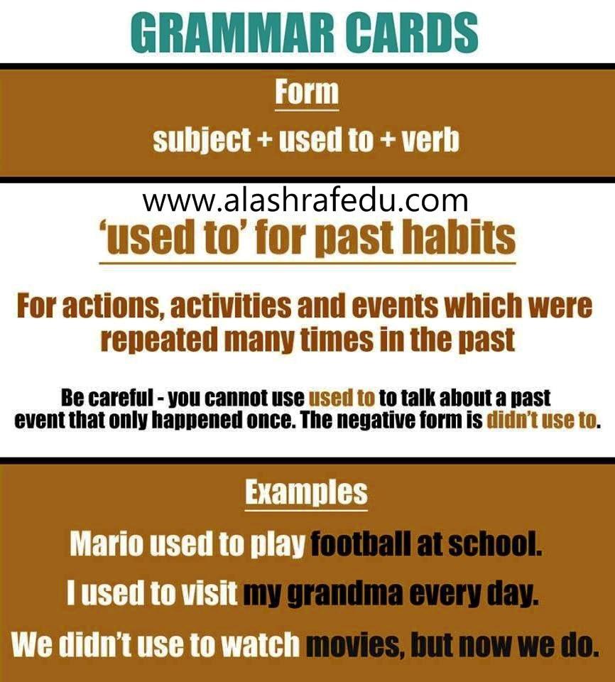 Grammar Cards 2020 Used Past Habits www.alashrafedu.com1