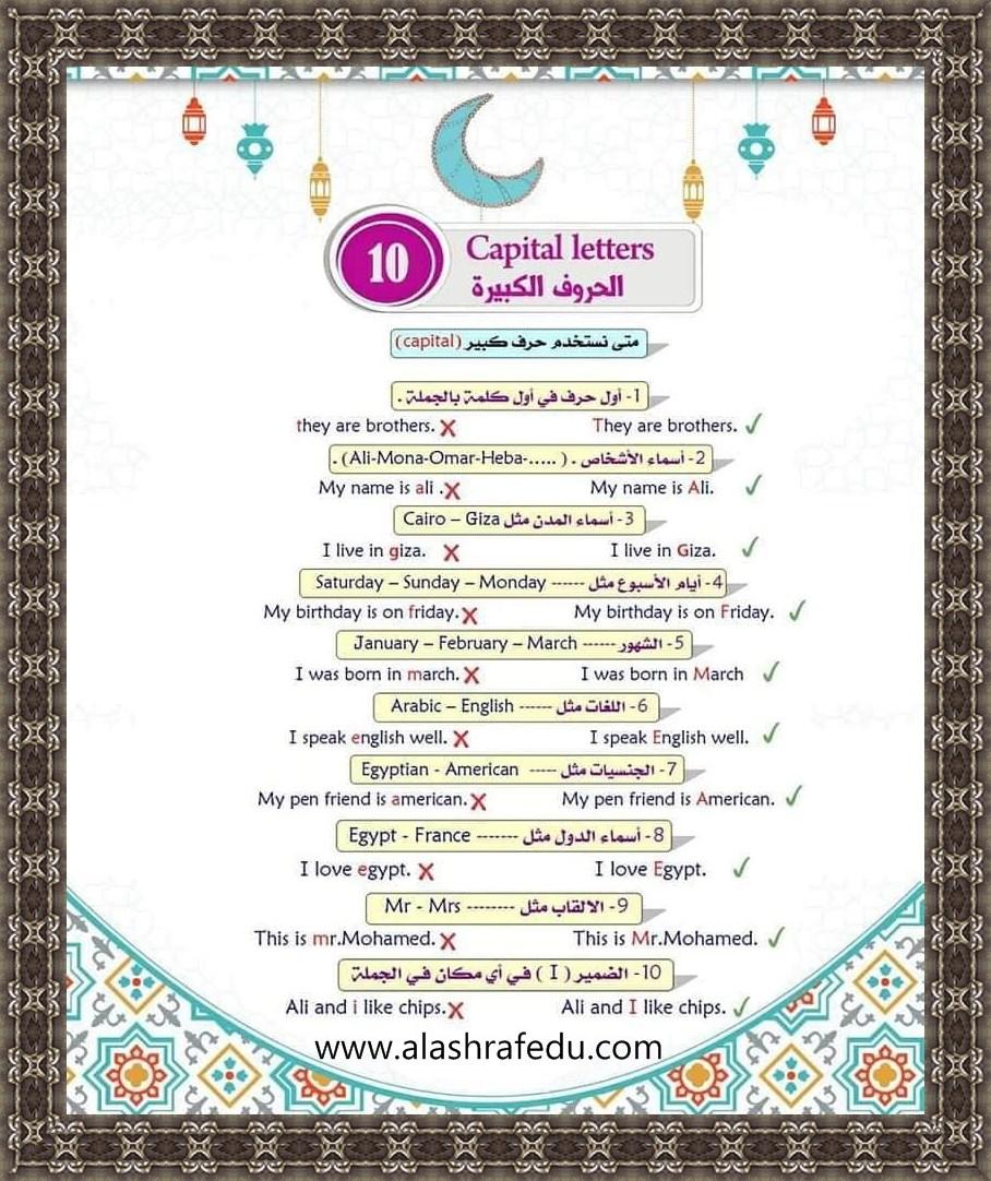 الحروف الكبيره Capital Letters 2020 www.alashrafedu.com1