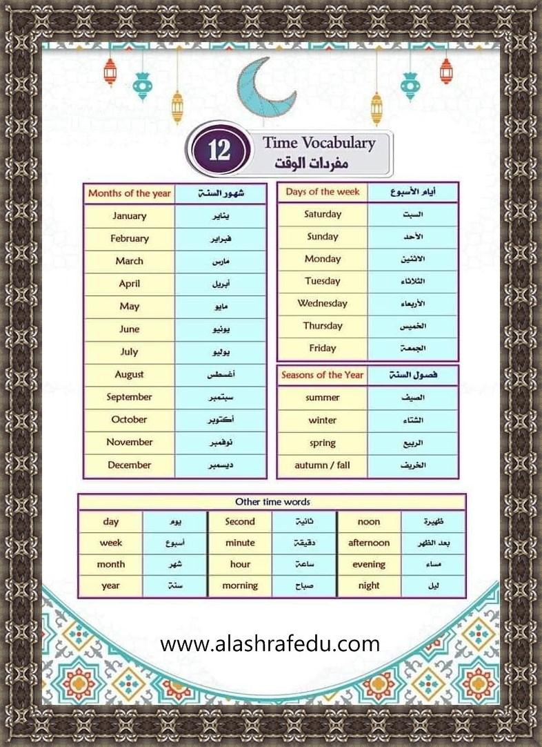 مفردات الوقت Time Vocabulary 2020 www.alashrafedu.com1