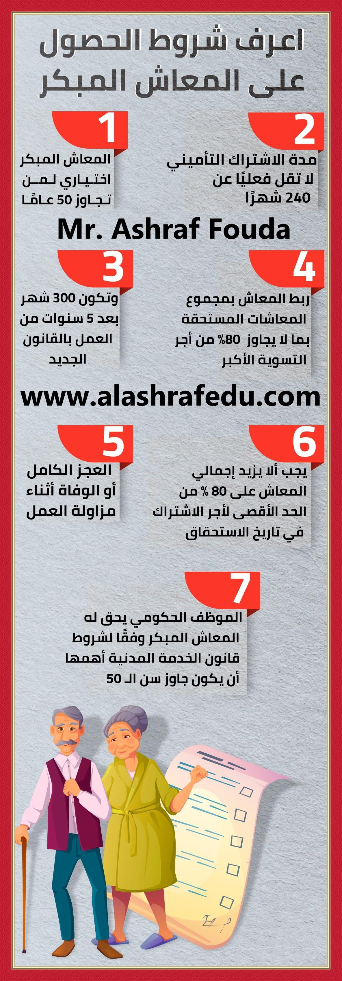 إعرف شروط الحصول المعاش المبكر www.alashrafedu.com1